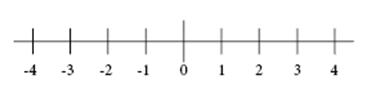 Absolute value (Pre-Algebra, Explore and understand integers ...