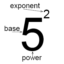 Tower moreover Powers And Exponents also 8f additionally Finesse besides How To Manipulate The Law Of Supply And Demandand Make A Lot More Money. on power factor