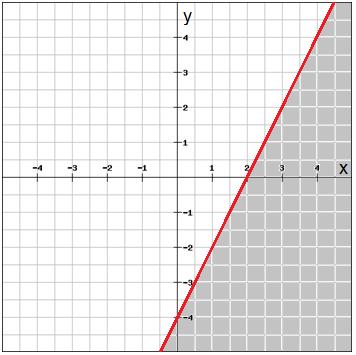 http://www.mathplanet.com/Oldsite/media/38437/plane03.png