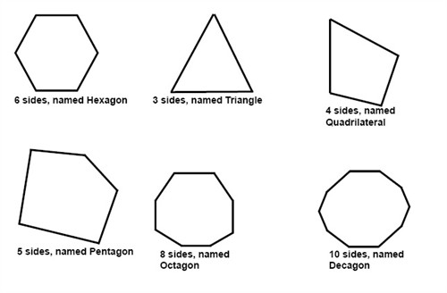 how to solve a quadrilateral
