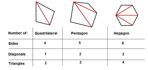 Elements of Geometry  Numericana