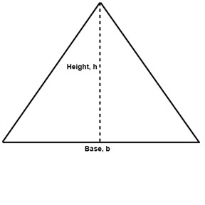 Measure areas (Pre-Algebra, Area and Volume) – Mathplanet
