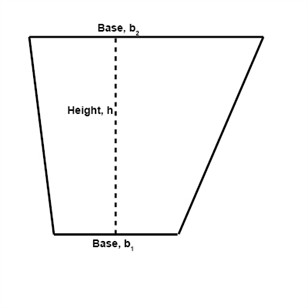Measure areas pre algebra area and volume mathplanet to find the area of a trapezoid we need to divide it into two triangles both triangles produced have the height h ccuart Images