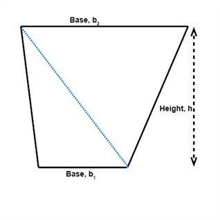 Measure areas pre algebra area and volume mathplanet the area of the trapezoid is the sum of the areas of the two triangles ccuart Images