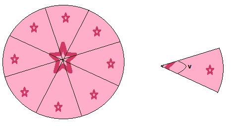 Basic information about circles (Geometry, Circles) – Mathplanet