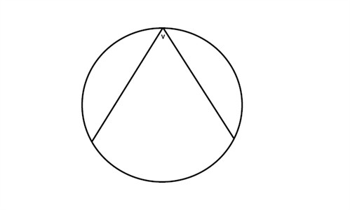 Inscribed angles and polygons (Geometry, Circles) – Mathplanet