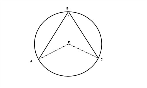 What does a triangle inside a circle mean?