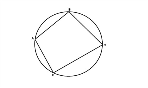 Circle Inscribed Polygon
