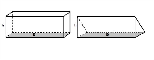 A Prism Is Solid Figure That Has Two Parallel Congruent Sides Are Called Bases Connected By The Lateral Faces Parallelograms