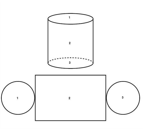 The surface area and the volume of pyramids prisms for Cylinder packaging template
