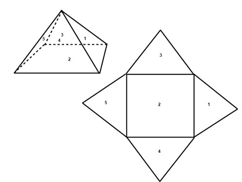 The Surface Area And The Volume Of Pyramids Prisms Cylinders And